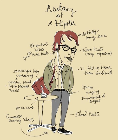 Anatomy of a Hipster. Used with permission from http://alannacavanagh.blogspot.com/